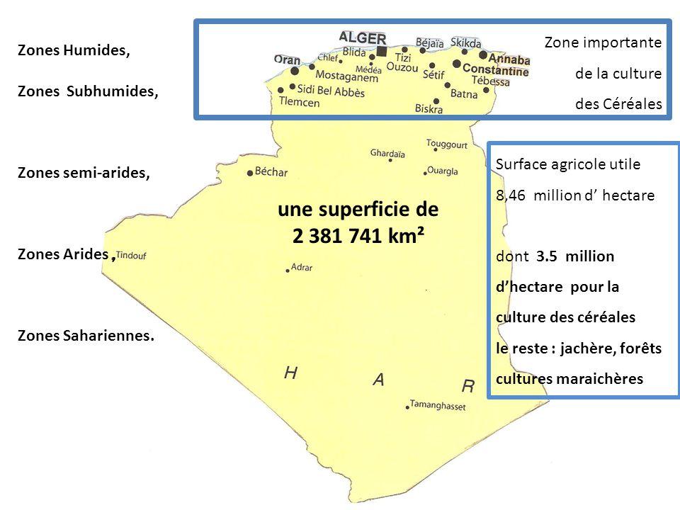 Zones Humides, Zones Subhumides, Zones semi-arides, Zones Arides, Zones Sahariennes.