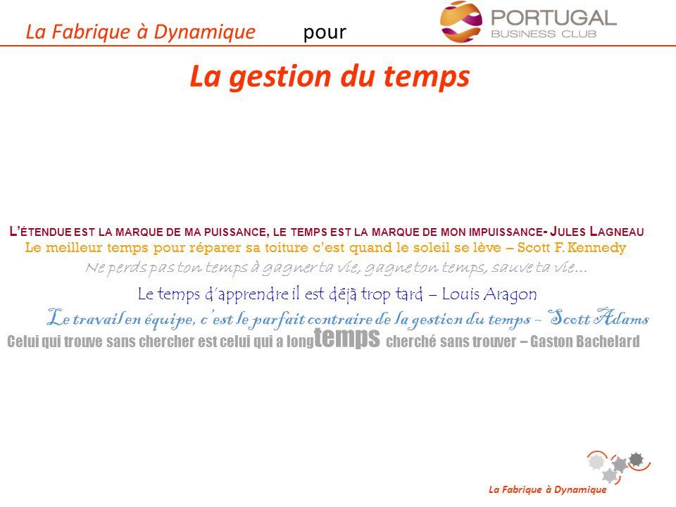 La Fabrique à Dynamique La Fabrique à Dynamique pour La gestion du temps Le temps d'apprendre il est déjà trop tard – Louis Aragon Le travail en équip
