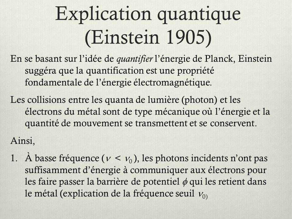 Explication quantique (Einstein 1905) En se basant sur l'idée de quantifier l'énergie de Planck, Einstein suggéra que la quantification est une propriété fondamentale de l'énergie électromagnétique.