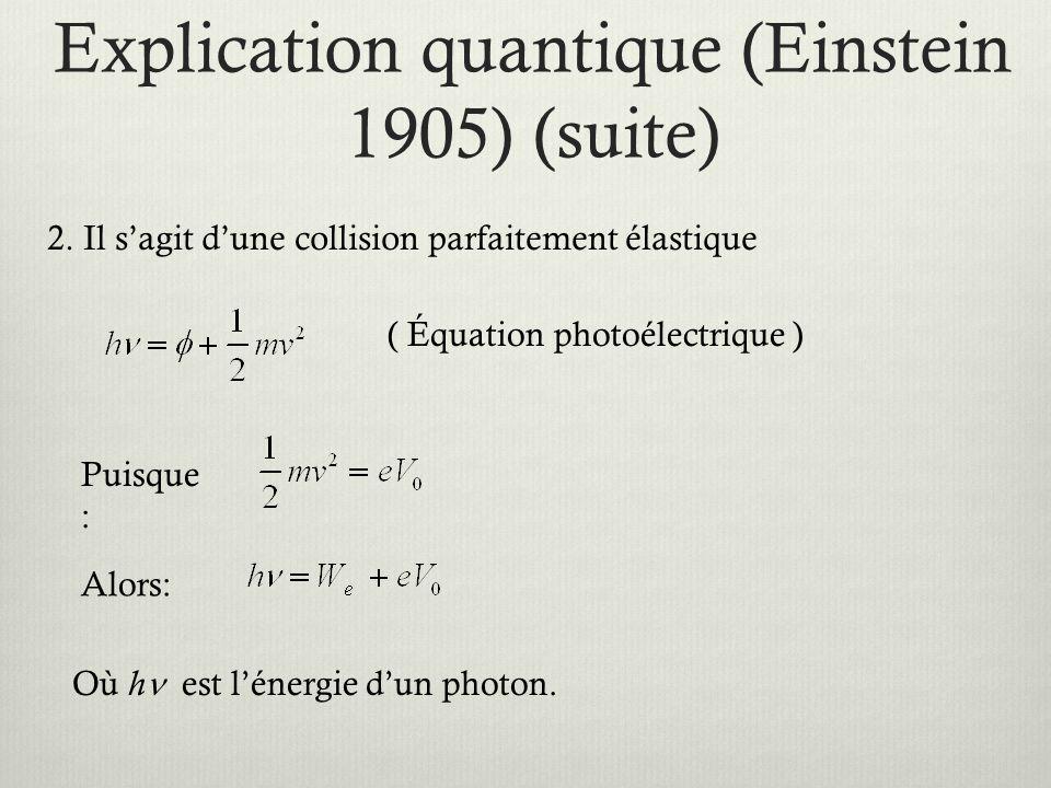 Explication quantique (Einstein 1905) (suite) 2.