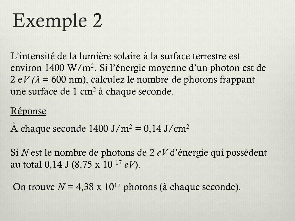 Exemple 2 L'intensité de la lumière solaire à la surface terrestre est environ 1400 W/m 2.
