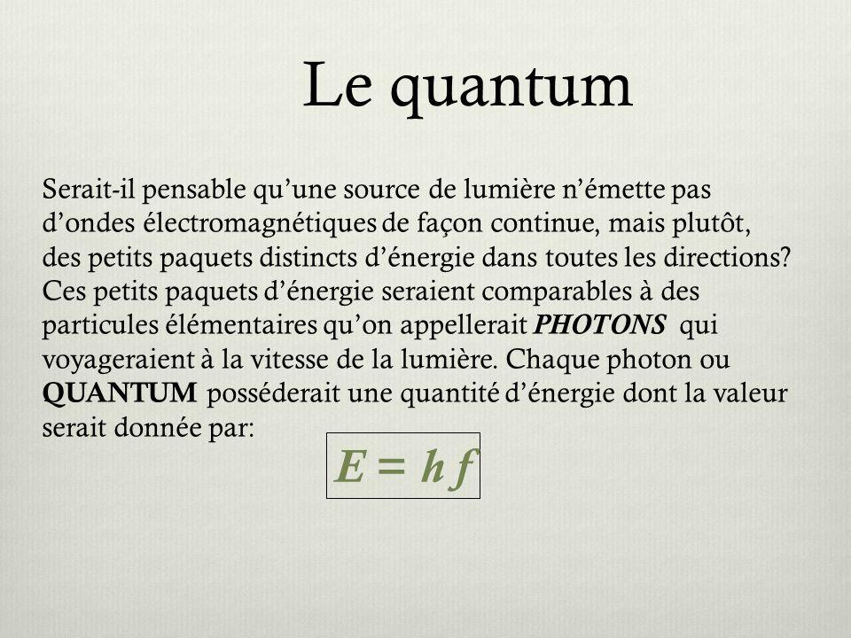 Le quantum Serait-il pensable qu'une source de lumière n'émette pas d'ondes électromagnétiques de façon continue, mais plutôt, des petits paquets distincts d'énergie dans toutes les directions.
