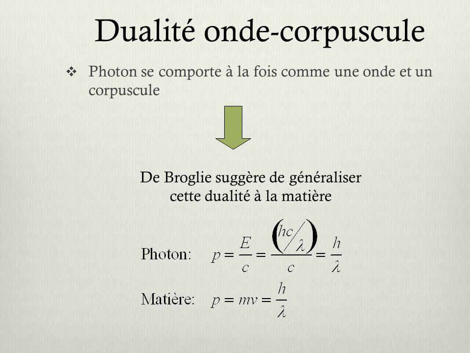Dualité onde-corpuscule  Photon se comporte à la fois comme une onde et un corpuscule De Broglie suggère de généraliser cette dualité à la matière