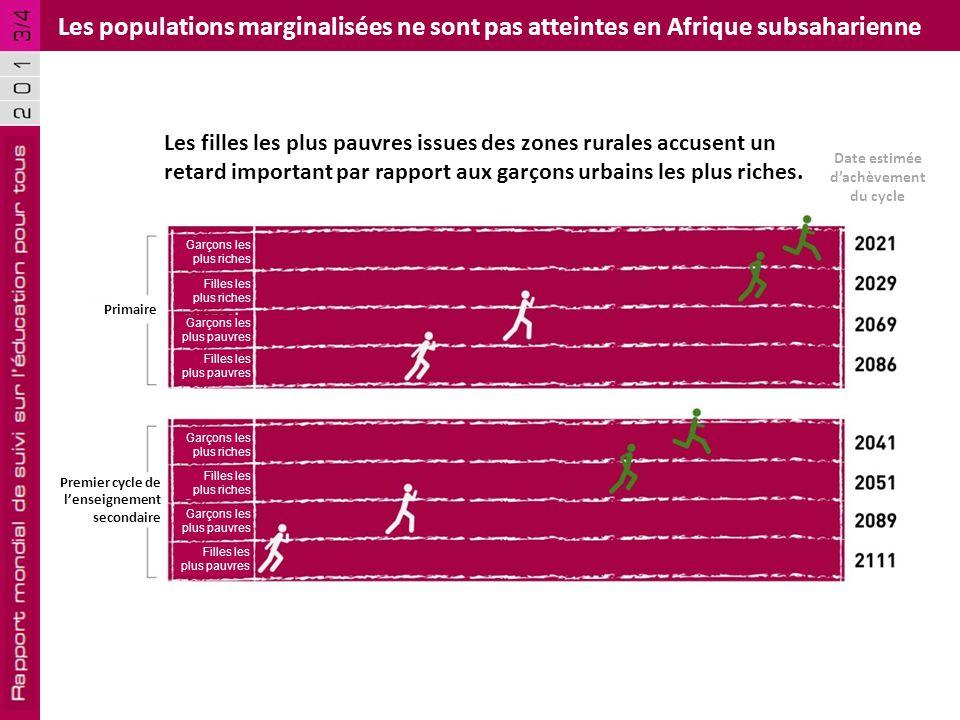 Le recul de l'aide menace l'éducation dans les pays les plus pauvres Le déficit de financement s'élève à 26 milliards de dollars par an Source : CAD-OCDE (2013).