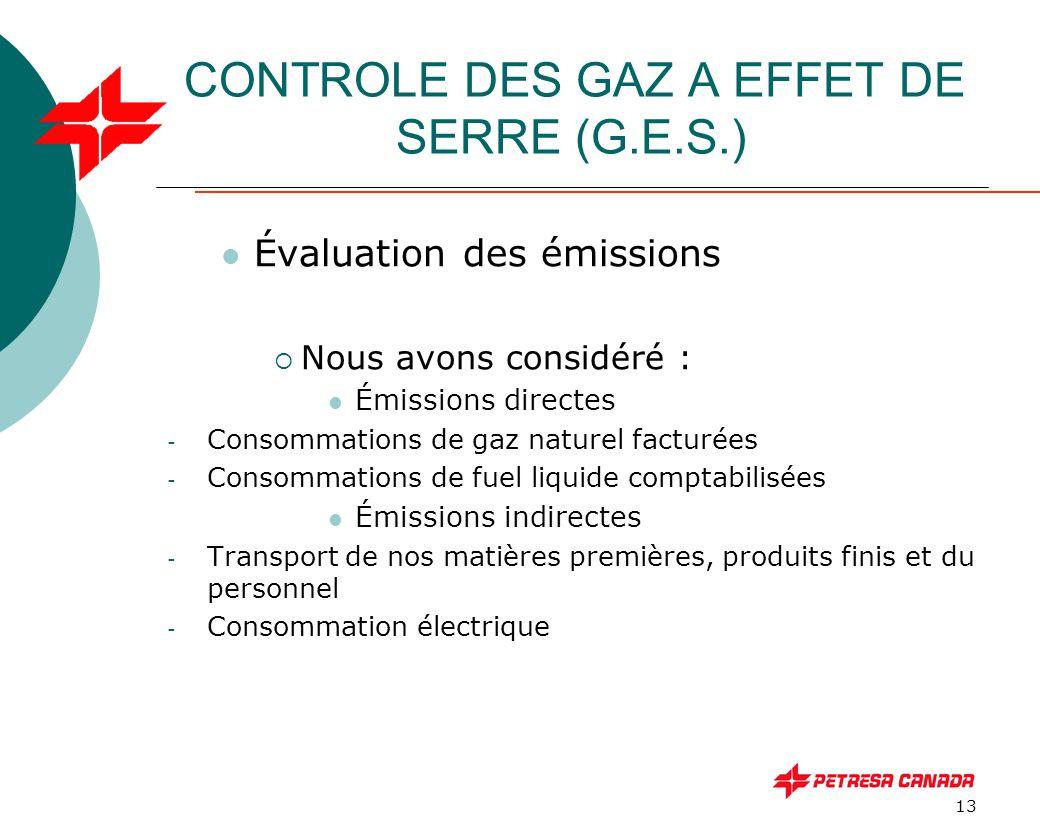 13 CONTROLE DES GAZ A EFFET DE SERRE (G.E.S.) Évaluation des émissions  Nous avons considéré : Émissions directes - Consommations de gaz naturel fact