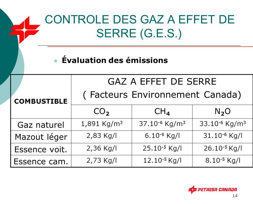 14 CONTROLE DES GAZ A EFFET DE SERRE (G.E.S.) Évaluation des émissions COMBUSTIBLE GAZ A EFFET DE SERRE ( Facteurs Environnement Canada) CO 2 CH 4 N2O