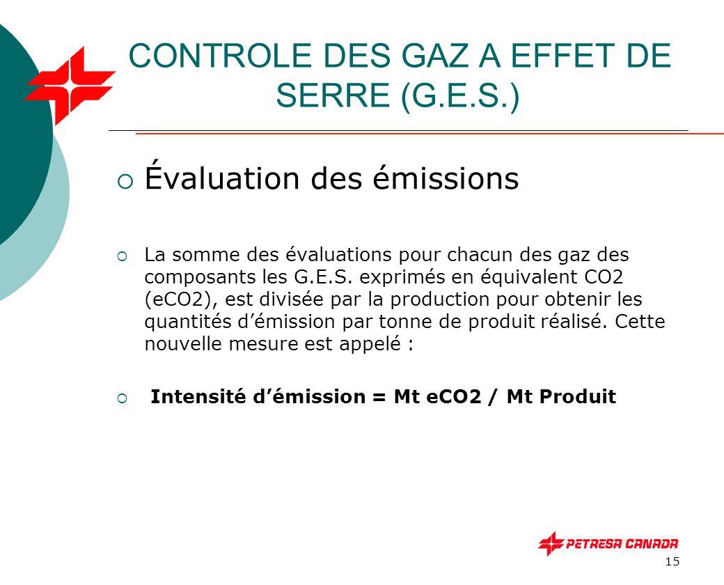 15 CONTROLE DES GAZ A EFFET DE SERRE (G.E.S.)  Évaluation des émissions  La somme des évaluations pour chacun des gaz des composants les G.E.S. expr