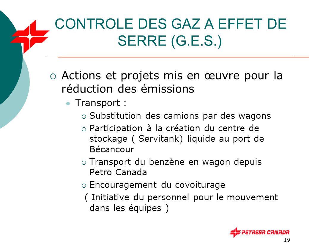 19 CONTROLE DES GAZ A EFFET DE SERRE (G.E.S.)  Actions et projets mis en œuvre pour la réduction des émissions Transport :  Substitution des camions