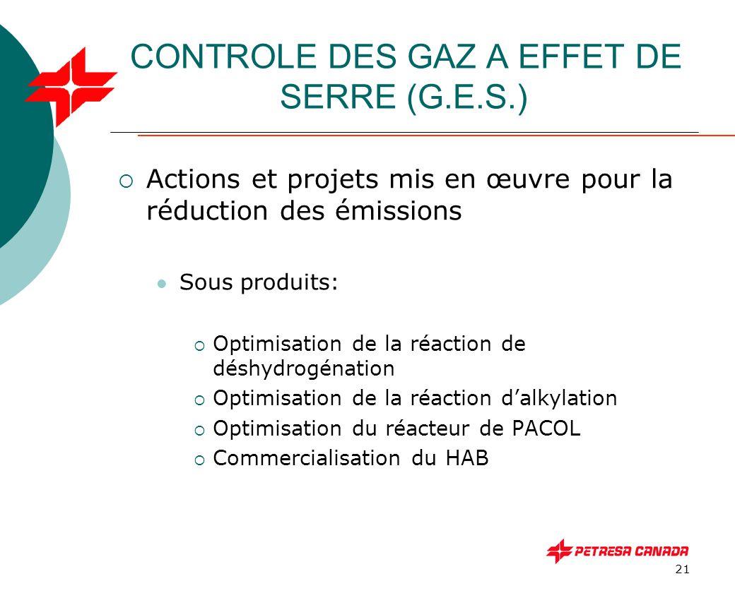 21 CONTROLE DES GAZ A EFFET DE SERRE (G.E.S.)  Actions et projets mis en œuvre pour la réduction des émissions Sous produits:  Optimisation de la ré