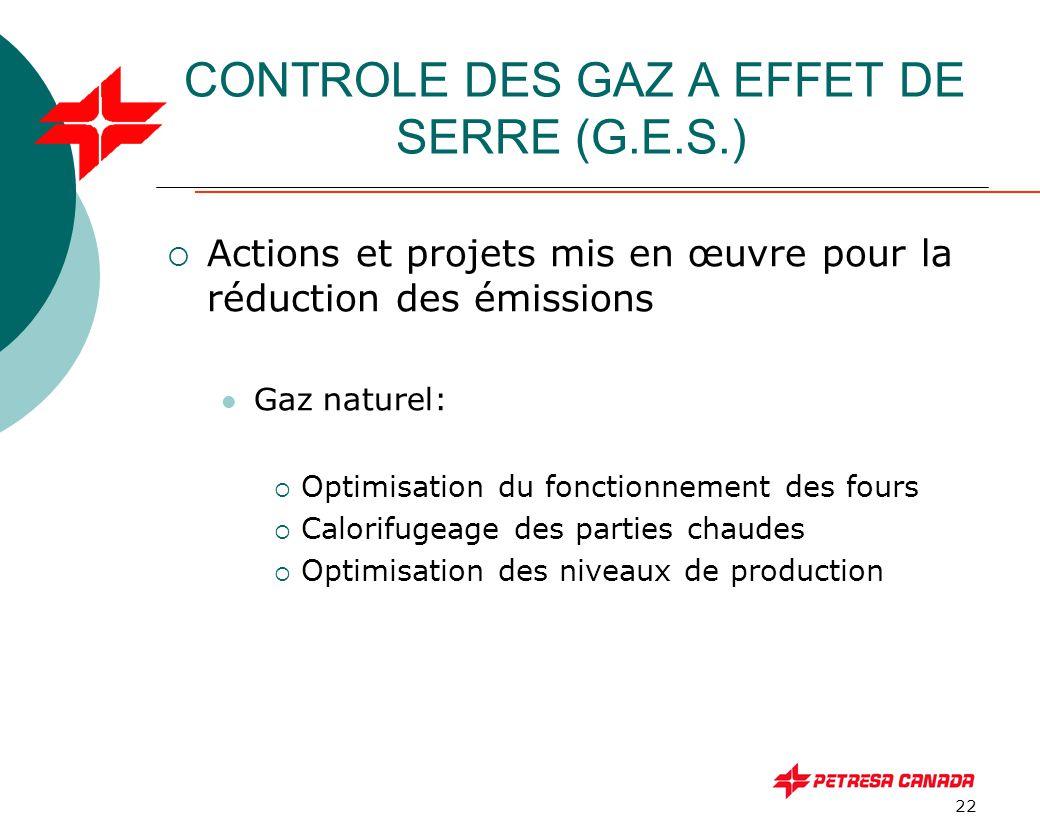 22 CONTROLE DES GAZ A EFFET DE SERRE (G.E.S.)  Actions et projets mis en œuvre pour la réduction des émissions Gaz naturel:  Optimisation du fonctio