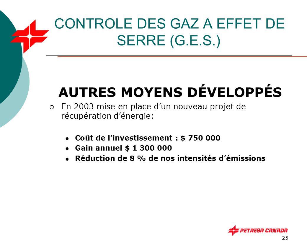 25 CONTROLE DES GAZ A EFFET DE SERRE (G.E.S.) AUTRES MOYENS DÉVELOPPÉS  En 2003 mise en place d'un nouveau projet de récupération d'énergie: Coût de