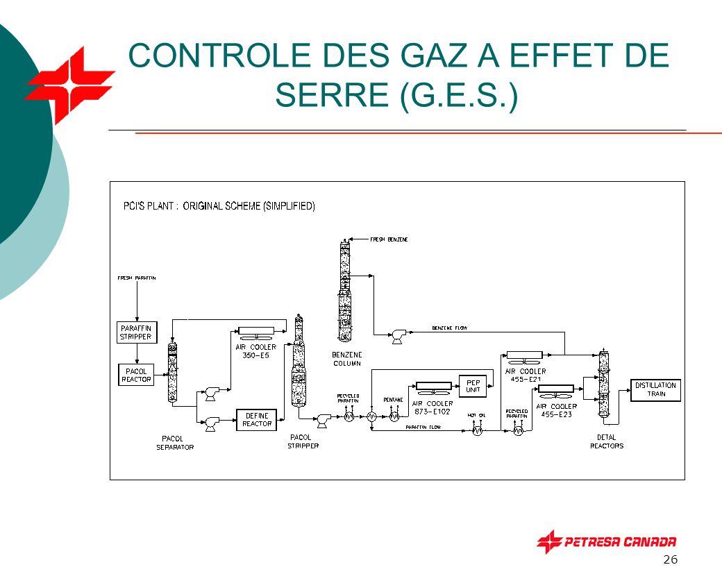 26 CONTROLE DES GAZ A EFFET DE SERRE (G.E.S.)
