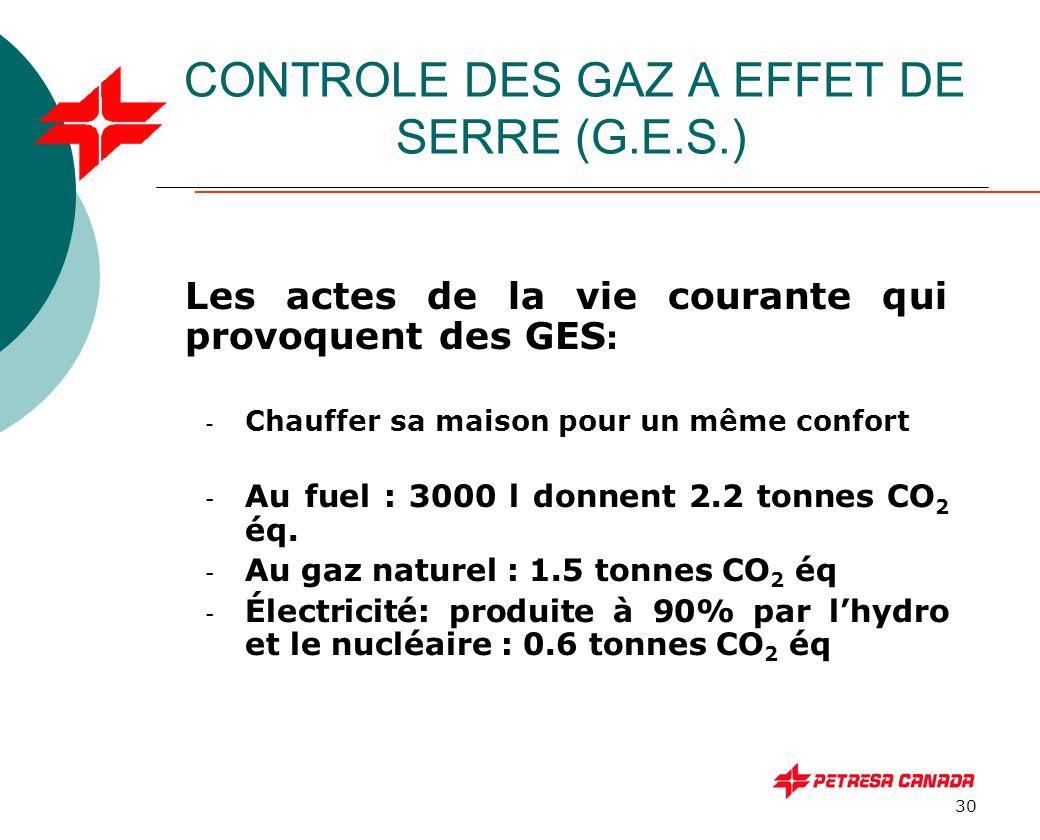 30 CONTROLE DES GAZ A EFFET DE SERRE (G.E.S.) Les actes de la vie courante qui provoquent des GES : - Chauffer sa maison pour un même confort - Au fue