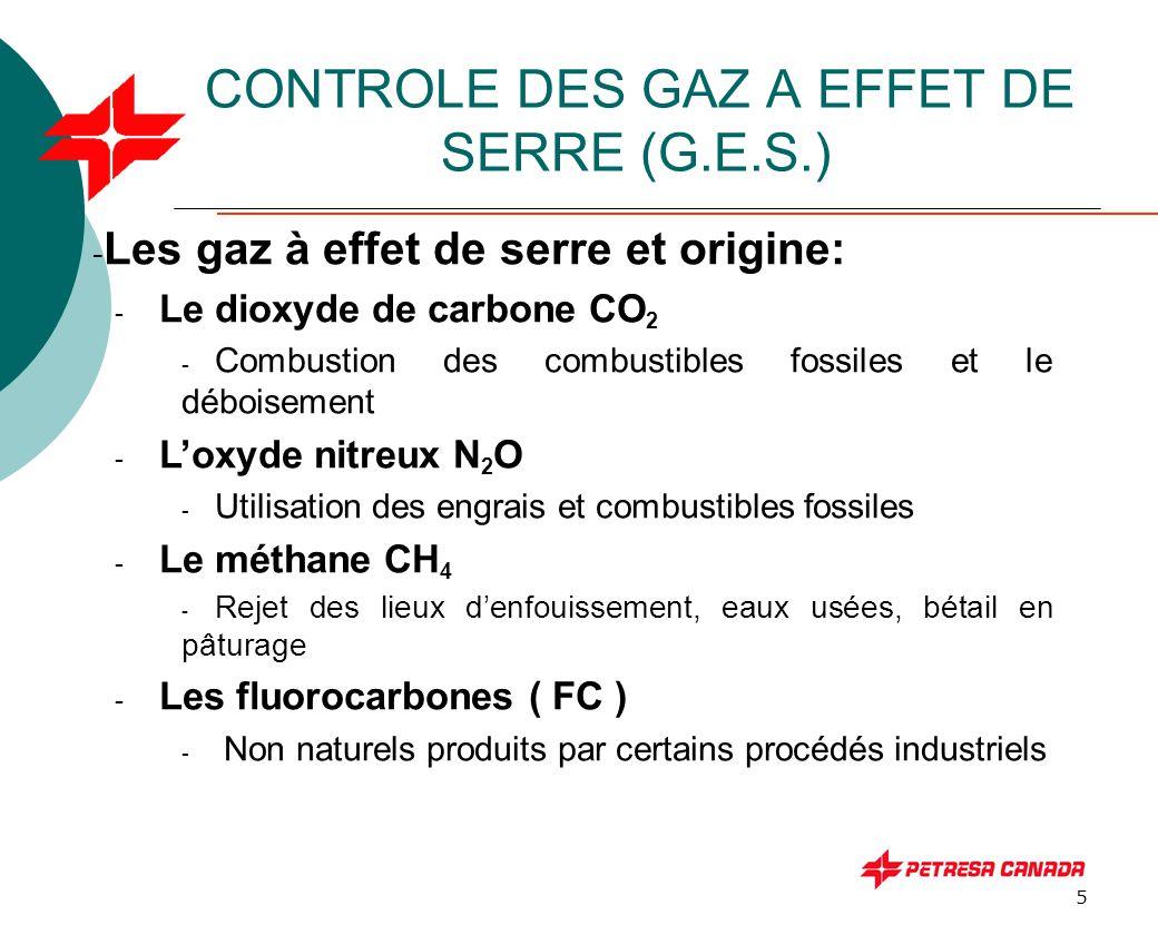 5 CONTROLE DES GAZ A EFFET DE SERRE (G.E.S.) - Les gaz à effet de serre et origine: - Le dioxyde de carbone CO 2 - Combustion des combustibles fossile