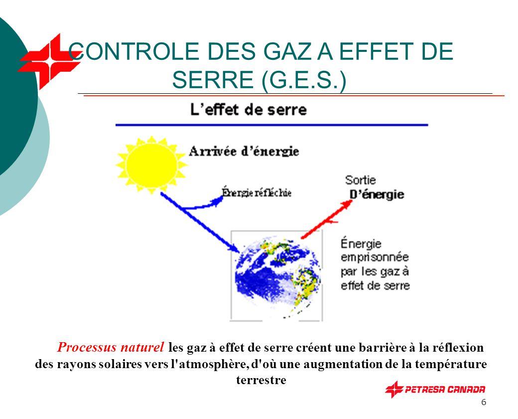 6 CONTROLE DES GAZ A EFFET DE SERRE (G.E.S.) Comment agissent les gaz a effet de serre Processus naturel l es gaz à effet de serre créent une barrière