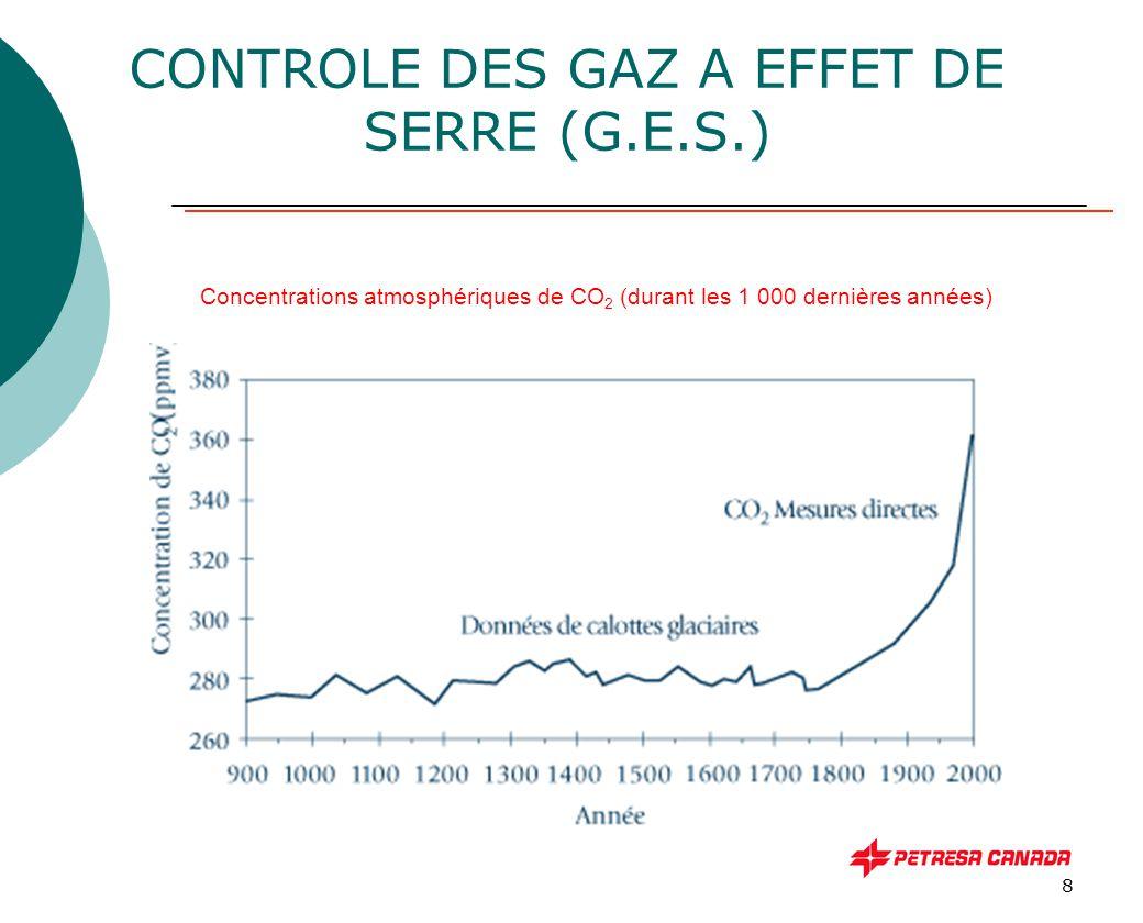 29 CONTROLE DES GAZ A EFFET DE SERRE (G.E.S.) AUTRES MOYENS DÉVELOPPÉS  En 2004 une seconde étude est en cours pour l'élimination de la vapeur comme source d'énergie pour le chauffage d'une colonne de distillation et son remplacement par un courant chaud de paraffine: Coût de $ 75 000 Gain annuel $ 220 000 Réduction de 2% de nos intensités d'émissions