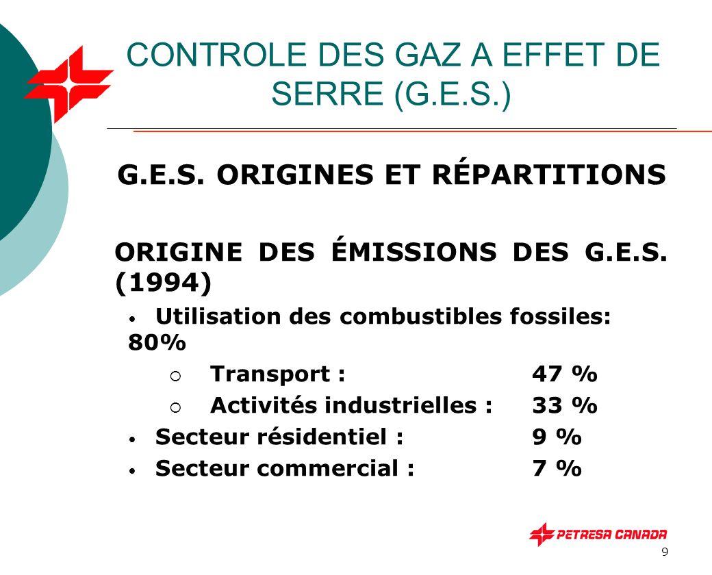 9 G.E.S. ORIGINES ET RÉPARTITIONS ORIGINE DES ÉMISSIONS DES G.E.S. (1994) Utilisation des combustibles fossiles: 80%  Transport :47 %  Activités ind