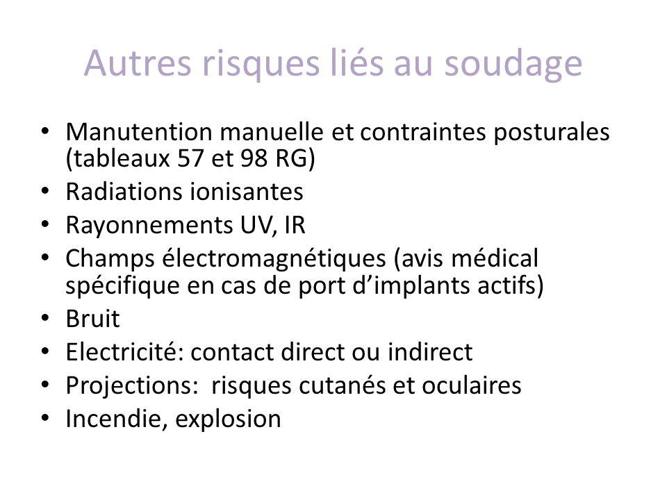 Autres risques liés au soudage Manutention manuelle et contraintes posturales (tableaux 57 et 98 RG) Radiations ionisantes Rayonnements UV, IR Champs