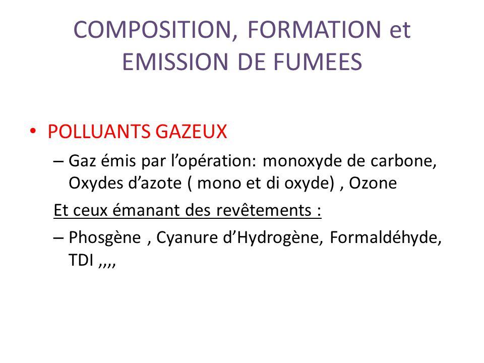 COMPOSITION, FORMATION et EMISSION DE FUMEES POLLUANTS GAZEUX – Gaz émis par l'opération: monoxyde de carbone, Oxydes d'azote ( mono et di oxyde), Ozone Et ceux émanant des revêtements : – Phosgène, Cyanure d'Hydrogène, Formaldéhyde, TDI,,,,