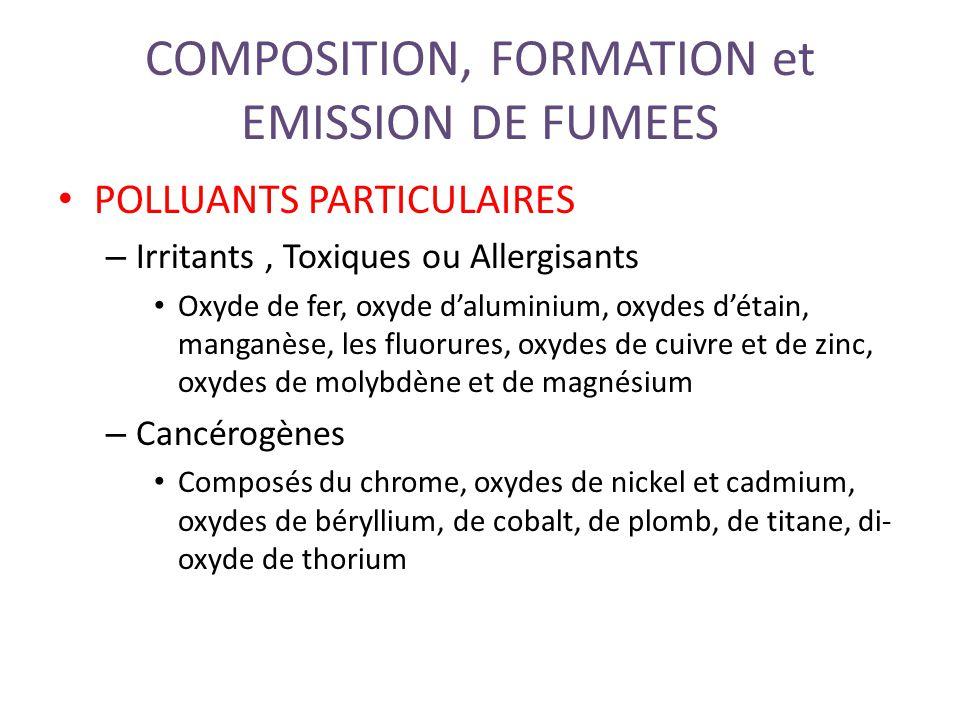 COMPOSITION, FORMATION et EMISSION DE FUMEES POLLUANTS PARTICULAIRES – Irritants, Toxiques ou Allergisants Oxyde de fer, oxyde d'aluminium, oxydes d'étain, manganèse, les fluorures, oxydes de cuivre et de zinc, oxydes de molybdène et de magnésium – Cancérogènes Composés du chrome, oxydes de nickel et cadmium, oxydes de béryllium, de cobalt, de plomb, de titane, di- oxyde de thorium