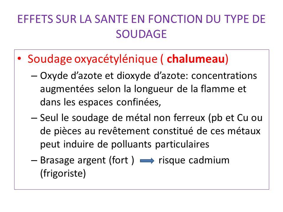 EFFETS SUR LA SANTE EN FONCTION DU TYPE DE SOUDAGE Soudage oxyacétylénique ( chalumeau) – Oxyde d'azote et dioxyde d'azote: concentrations augmentées selon la longueur de la flamme et dans les espaces confinées, – Seul le soudage de métal non ferreux (pb et Cu ou de pièces au revêtement constitué de ces métaux peut induire de polluants particulaires – Brasage argent (fort ) risque cadmium (frigoriste)