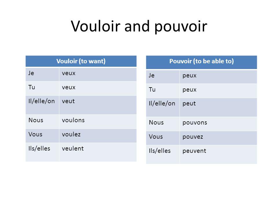 Vouloir and pouvoir Vouloir (to want) Jeveux Tuveux Il/elle/onveut Nousvoulons Vousvoulez Ils/ellesveulent Pouvoir (to be able to) Jepeux Tupeux Il/el