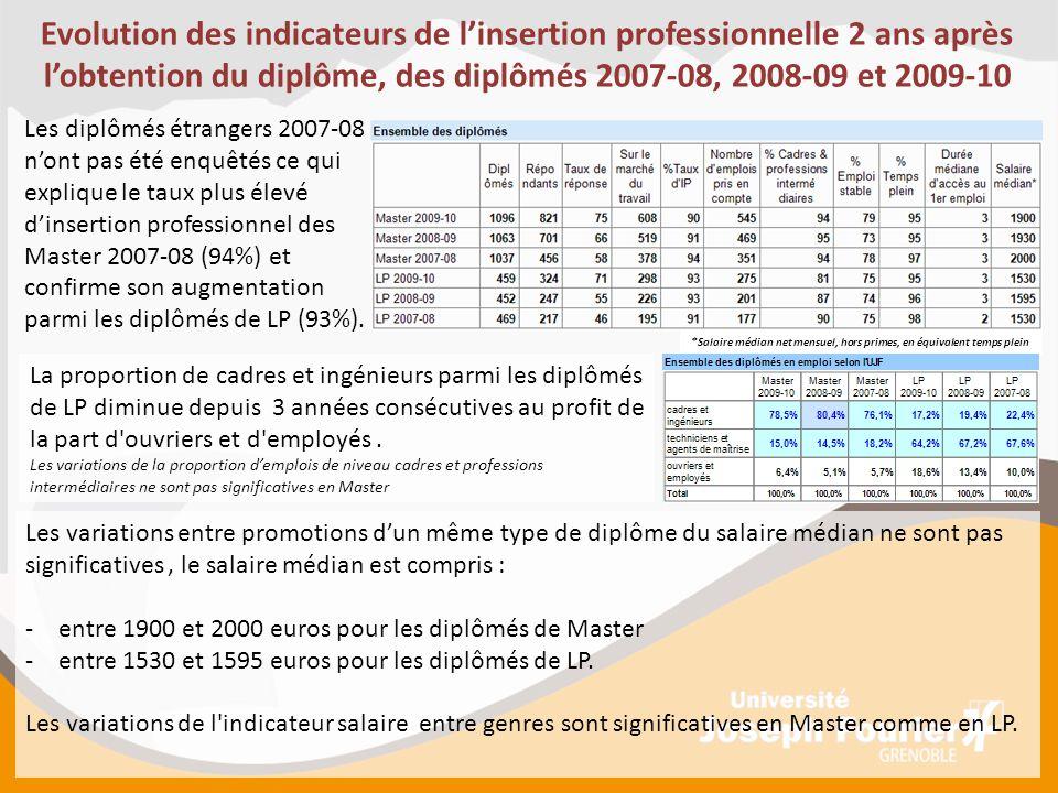 Evolution des indicateurs de l'insertion professionnelle 2 ans après l'obtention du diplôme, des diplômés 2007-08, 2008-09 et 2009-10 Les variations e