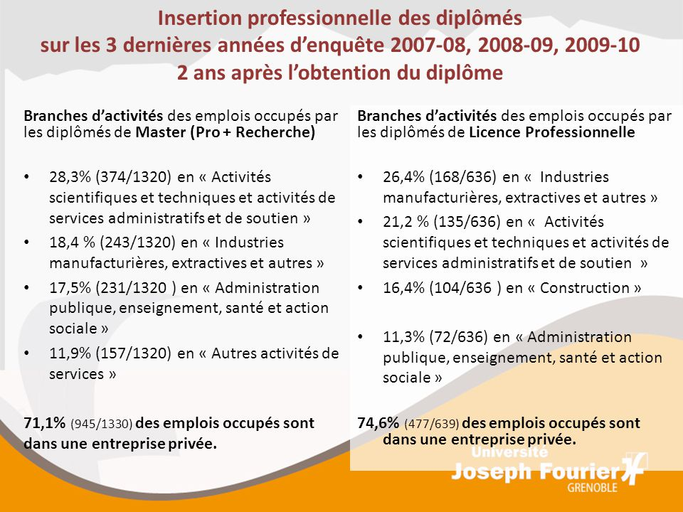Insertion professionnelle des diplômés sur les 3 dernières années d'enquête 2007-08, 2008-09, 2009-10 2 ans après l'obtention du diplôme Branches d'ac