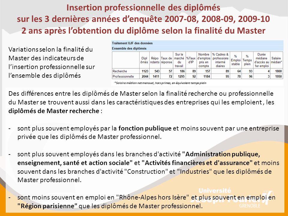 Insertion professionnelle des diplômés sur les 3 dernières années d'enquête 2007-08, 2008-09, 2009-10 2 ans après l'obtention du diplôme selon la fina