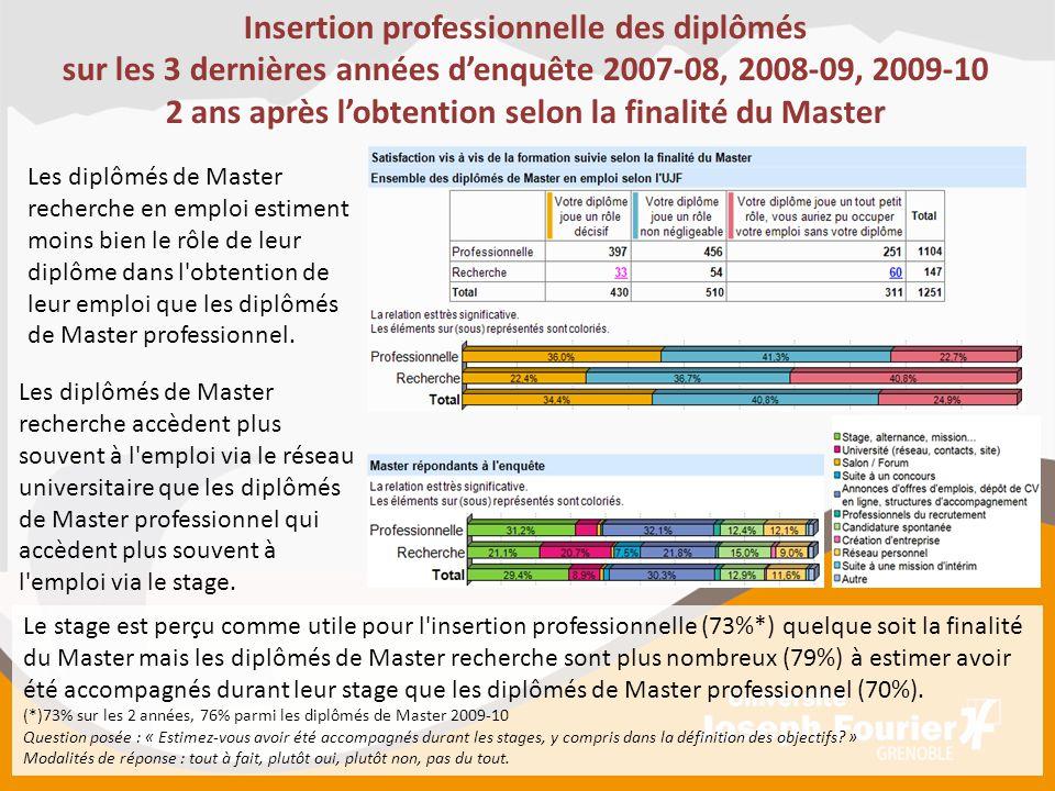 Insertion professionnelle des diplômés sur les 3 dernières années d'enquête 2007-08, 2008-09, 2009-10 2 ans après l'obtention selon la finalité du Mas