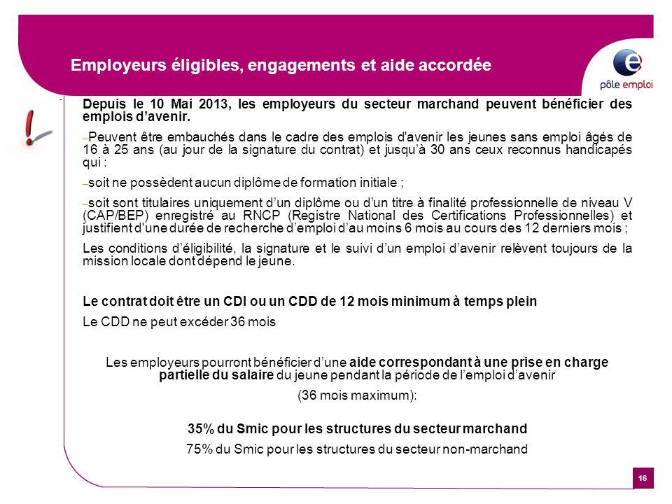 17 LES AIDES A L EMBAUCHE Le Contrat Unique d'Insertion: Contrat Initiative Emploi CUI-CIE