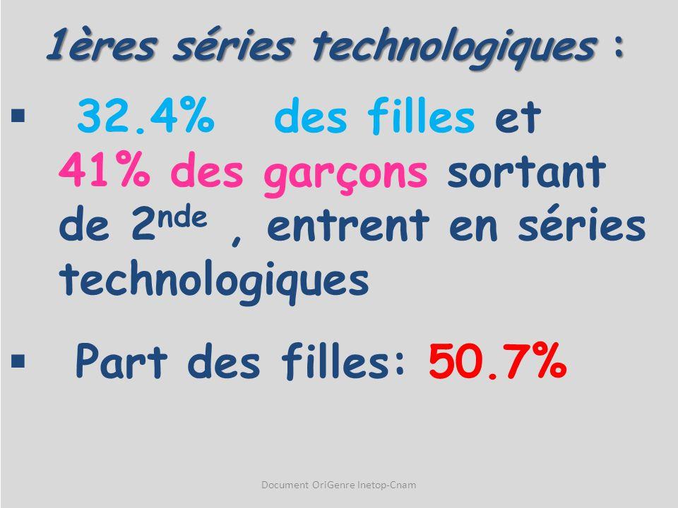 1ères séries technologiques :  32.4% des filles et 41% des garçons sortant de 2 nde, entrent en séries technologiques  Part des filles: 50.7% Docume