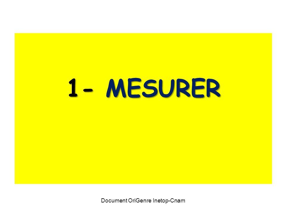 1- MESURER Document OriGenre Inetop-Cnam