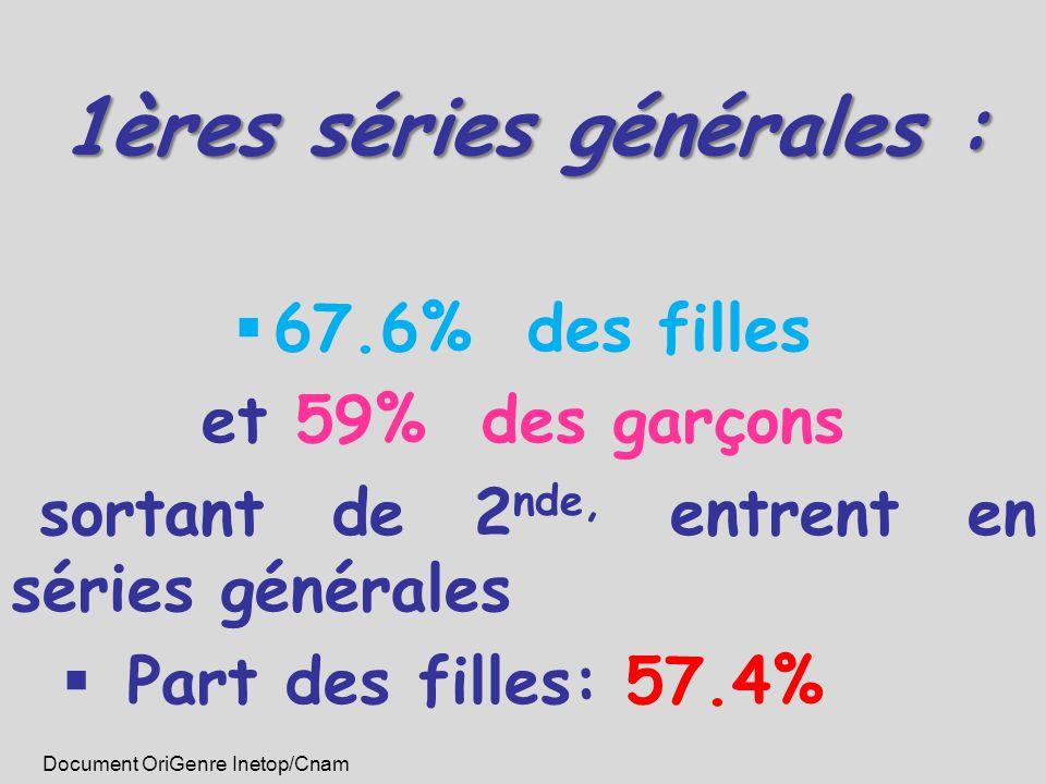 1ères séries générales :  67.6% des filles et 59% des garçons sortant de 2 nde, entrent en séries générales  Part des filles: 57.4% Document OriGenr
