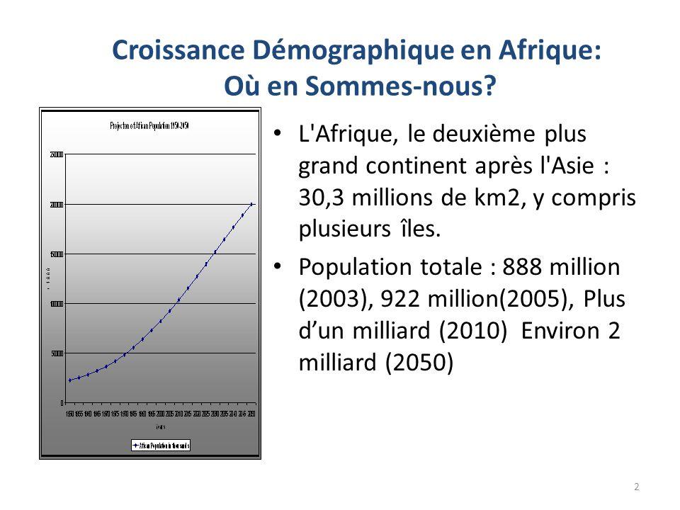 Croissance Démographique en Afrique: Où en Sommes-nous? L'Afrique, le deuxième plus grand continent après l'Asie : 30,3 millions de km2, y compris plu