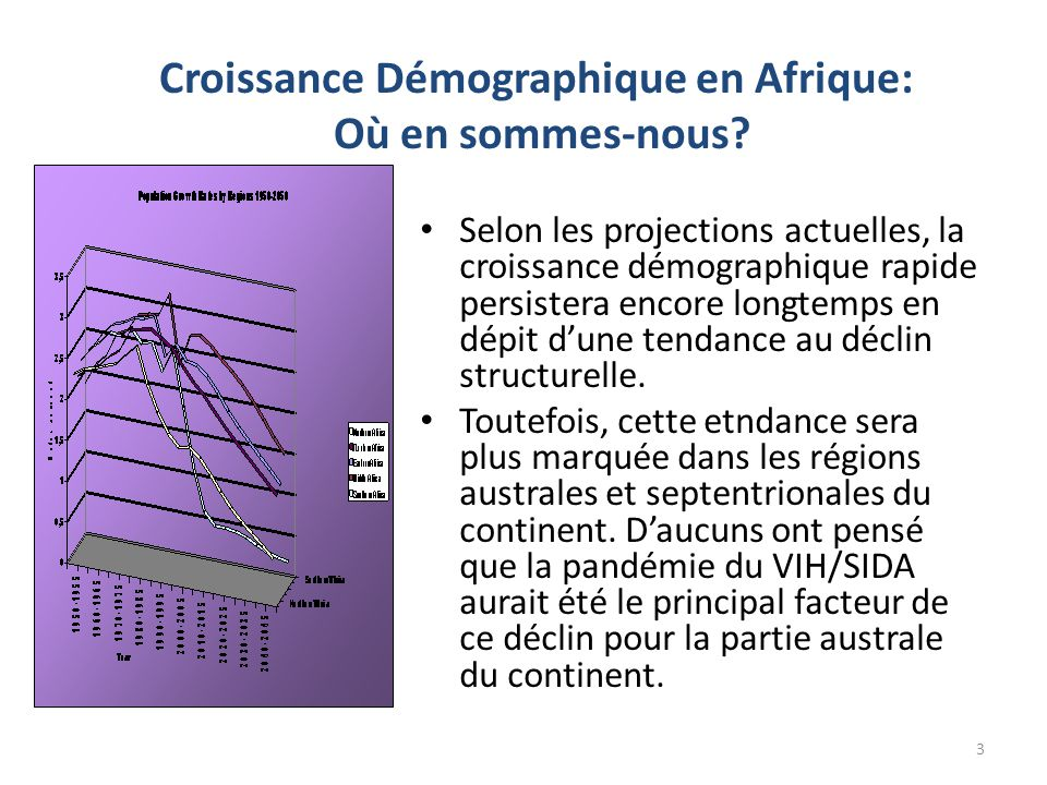 Dividende Demographique en Afrique Subsaharienne Group 1 – Low fertilityGroup 2 – Declining fertilityGroup 3 – Elevated fertility Countries Cape Verde Mauritius Seychelles South Africa 4 countries (ESA=3; WCA=1; SADC=3) Botswana, Cameroon, Central African Republic, Gabon, Ghana, Lesotho, Mauritania, Namibia, Republic of the Congo, Sao Tome and Principe, Sierra Leone, Swaziland and Zimbabwe 13 countries (ESA=5; WCA=8; SADC=5) Angola, Benin, Burkina Faso, Burundi, Chad, Democratic Republic of the Congo, Equatorial Guinea, Comoros, Ethiopia, Eritrea, Gambia, Guinea-Bissau, Guinea, Côte d'Ivoire, Kenya, Liberia, Madagascar, Malawi, Mali, Mozambique, Nigeria, Niger, Rwanda, Senegal, South Sudan, Tanzania, Togo, Uganda, and Zambia 29 countries (ESA=15; WCA=14; SADC=7; EAC=5) Fertility TFR 1 2.24.15.5 Date decline beganlate 1960s & 1970s1980s, late 1980s1990s (small decline) Demographic Dividend % of the population <15 2 26.4%38.7%43.7% Dependency Ratio 3 Total | YDR | ODR 48.839.89.073.867.56.387.582.25.3 Expected date of DD onsetCurrent2030s Unknown 1 TFR is unweighted averaged for countries included in each group and based on UN World Population Prospects, 2010 Revision 2 % of the population <15 is averaged for countries included in each group and based on UN World Population Prospects, 2010 Revision 3 The three dependency ratios are averaged for countries included in each group and based on UN World Population Prospects, 2010 Revision
