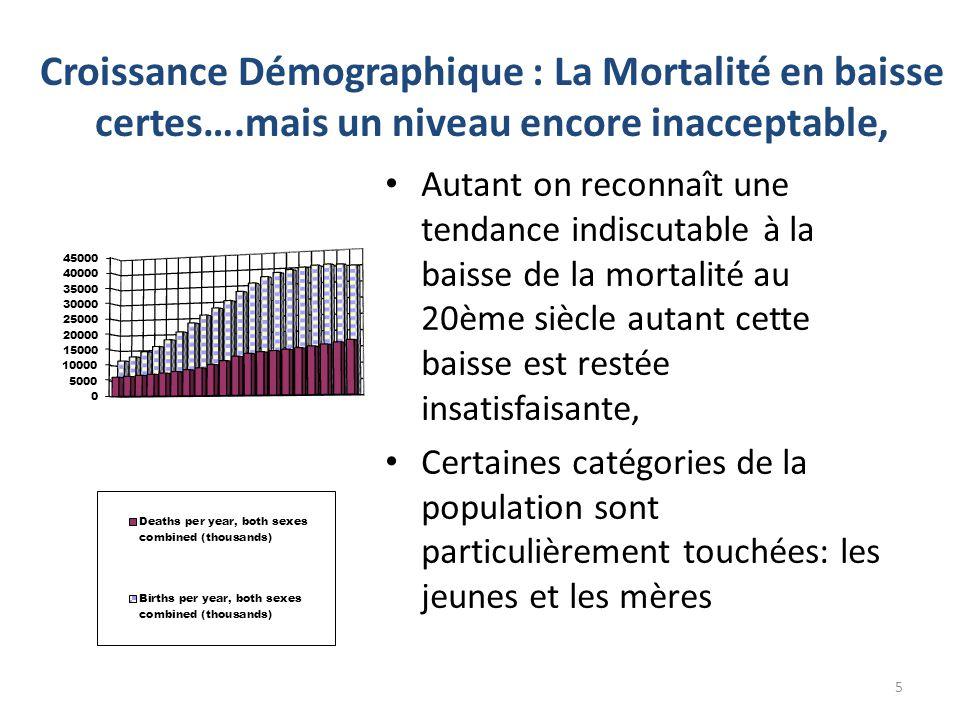 Croissance Démographique : La Mortalité en baisse certes….mais un niveau encore inacceptable, Autant on reconnaît une tendance indiscutable à la baiss