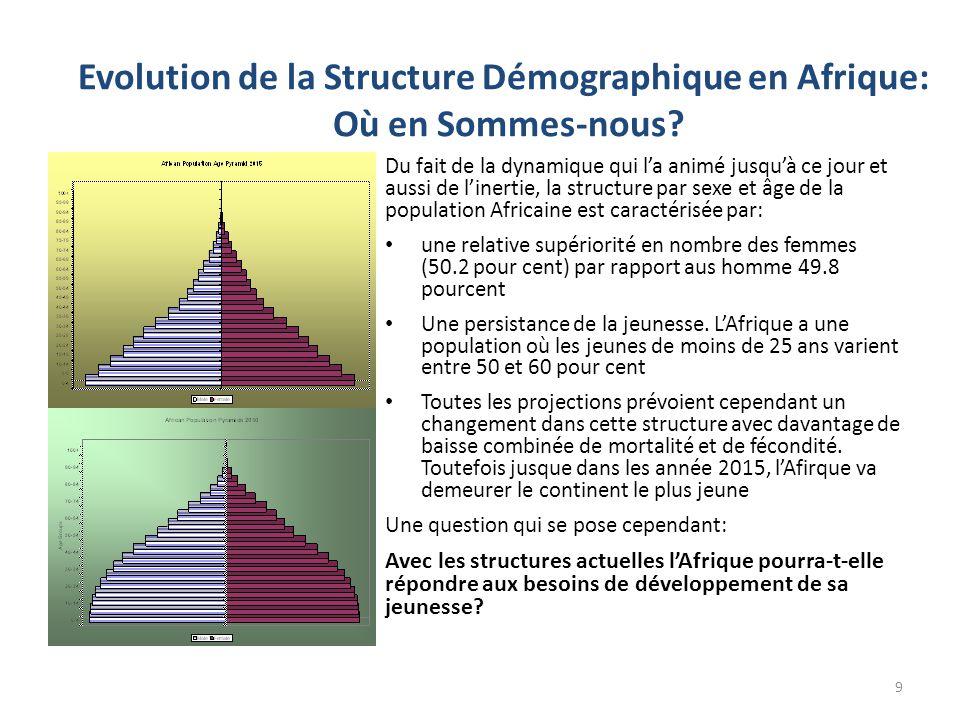 Evolution de la Structure Démographique en Afrique: Où en Sommes-nous? Du fait de la dynamique qui l'a animé jusqu'à ce jour et aussi de l'inertie, la