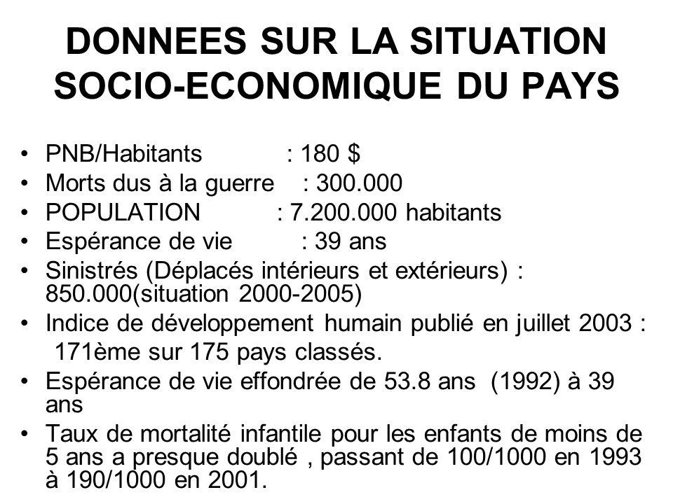 Extrême pauvreté : 48 % des enfants (UNICEF) Mort des parents : 18% La guerre : 17% Conflits familiaux : 7.5% Irresponsabilité des parents : 6% PRINCIPALES CAUSES DU PHENOMENE