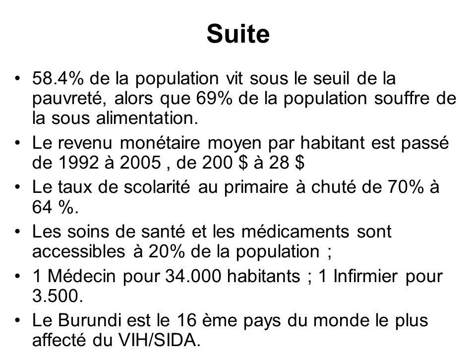 DONNEES SUR LA SITUATION SOCIO-ECONOMIQUE DU PAYS PNB/Habitants : 180 $ Morts dus à la guerre : 300.000 POPULATION : 7.200.000 habitants Espérance de vie : 39 ans Sinistrés (Déplacés intérieurs et extérieurs) : 850.000(situation 2000-2005) Indice de développement humain publié en juillet 2003 : 171ème sur 175 pays classés.