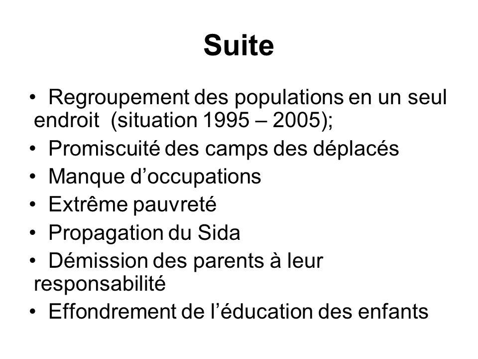 CONSEQUENCES DE LA GUERRE 850.000 Déplacés dans 230 sites disséminés à travers le pays (situation 2004 – 2005).