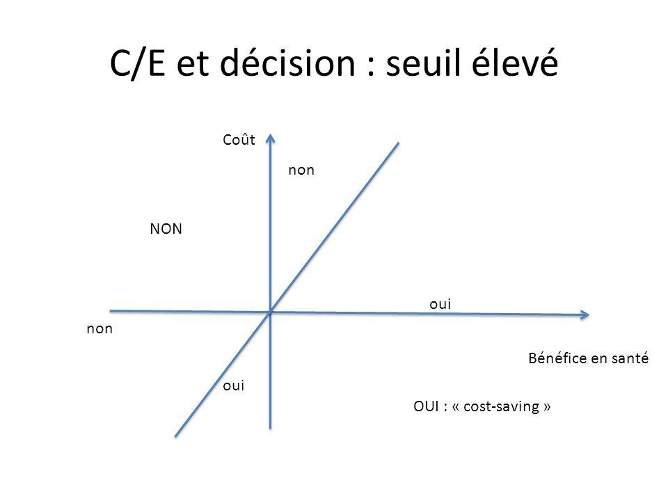 C/E et décision : seuil élevé Bénéfice en santé Coût NON OUI : « cost-saving » oui non