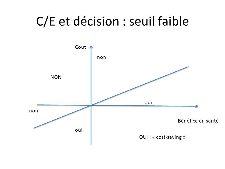 C/E et décision : seuil faible Bénéfice en santé Coût NON OUI : « cost-saving » oui non