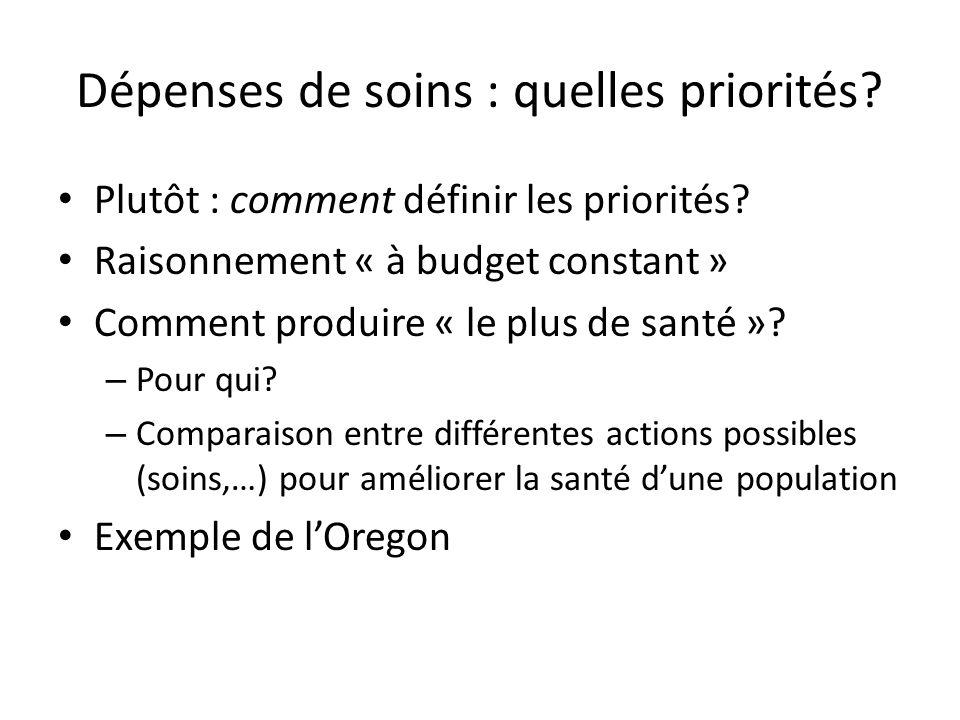 Dépenses de soins : quelles priorités? Plutôt : comment définir les priorités? Raisonnement « à budget constant » Comment produire « le plus de santé