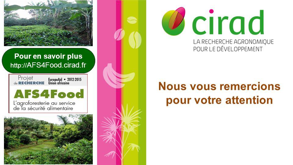 Nous vous remercions pour votre attention Pour en savoir plus http:// AFS4Food.cirad.fr