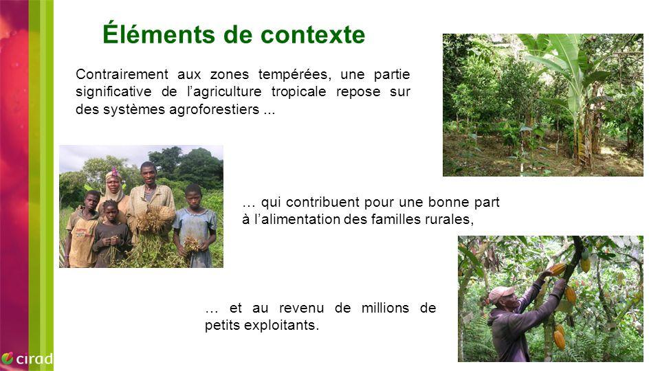 EXEMPLE D'IMAGE Éléments de contexte … qui contribuent pour une bonne part à l'alimentation des familles rurales, Contrairement aux zones tempérées, u