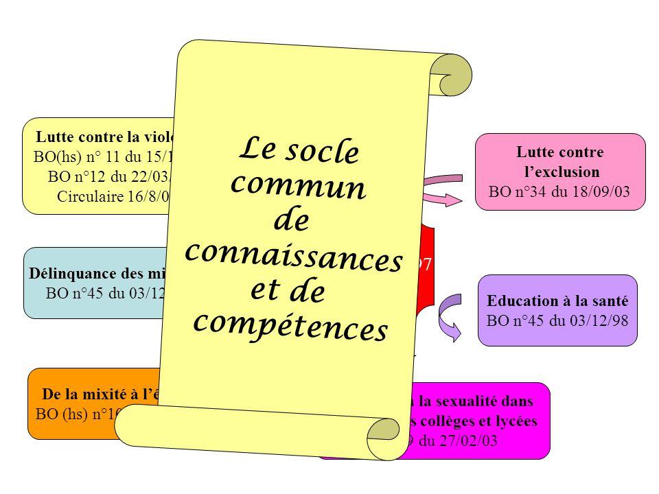 Lutte contre la violence BO(hs) n° 11 du 15/10/98 BO n°12 du 22/03/01 Circulaire 16/8/06 Prévention des conduites à risques BO hs n°9 du 04/11/99 Lutt