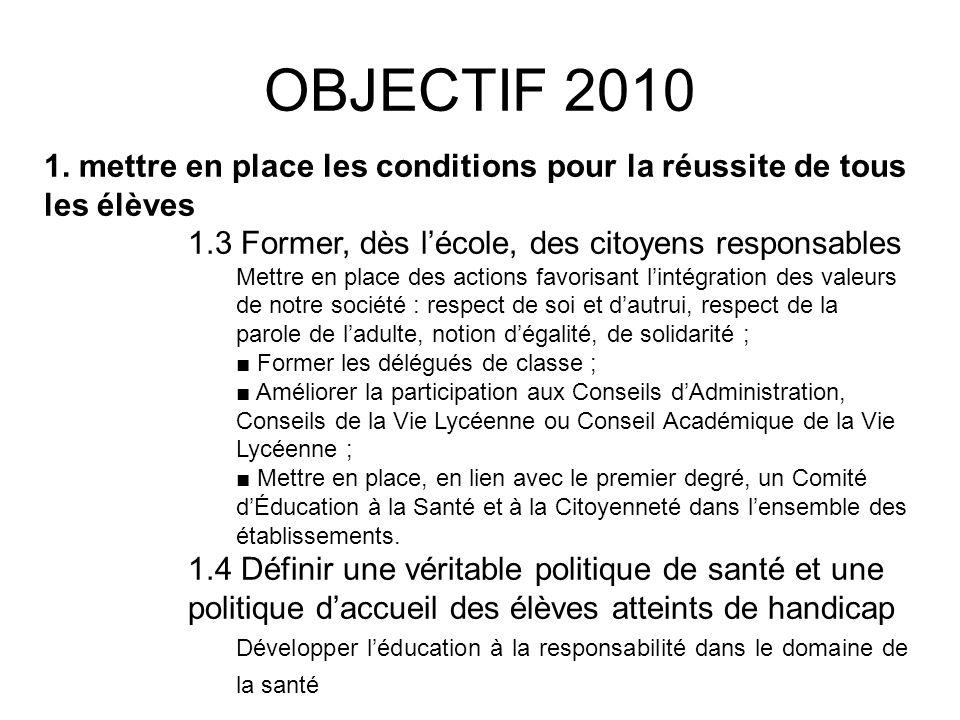 OBJECTIF 2010 1. mettre en place les conditions pour la réussite de tous les élèves 1.3 Former, dès l'école, des citoyens responsables Mettre en place