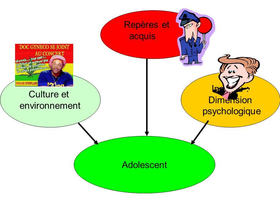 Culture et environnement Repères et acquis Individu : Dimension psychologique Adolescent