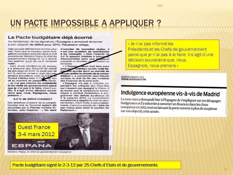 HM 9 Pacte budgétaire signé le 2-3-12 par 25 Chefs d'Etats et de gouvernements Ouest France 3-4 mars 2012 « Je n'ai pas informé les Présidents et les Chefs de gouvernement parce que je n'ai pas à le faire.